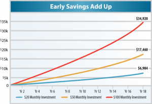 UESP Early Savings Graphic
